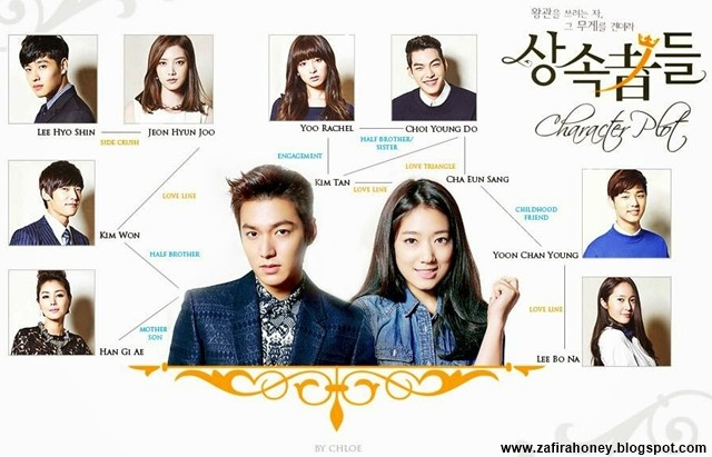 heirs-map