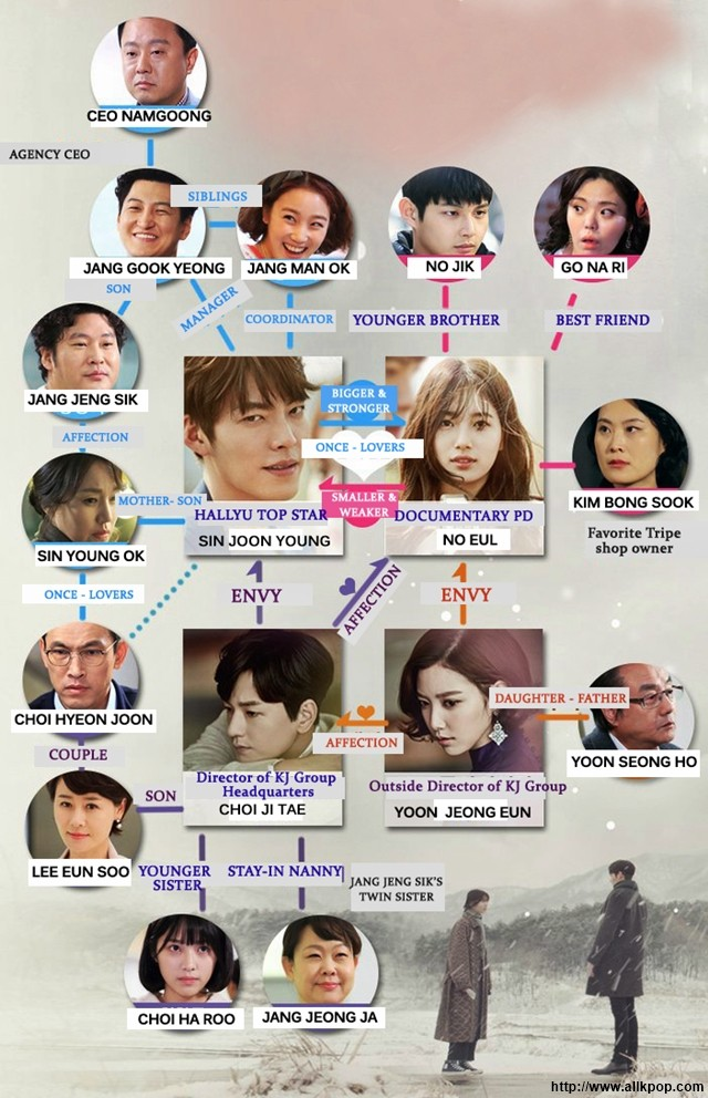 uncontrollably-fond-cast